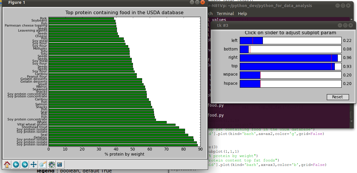 Pandas, matplotlib and Ipython – all you need for great data